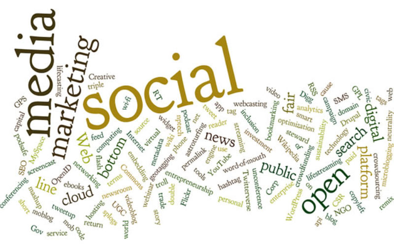 Role of Social Media in Investment Decision Making
